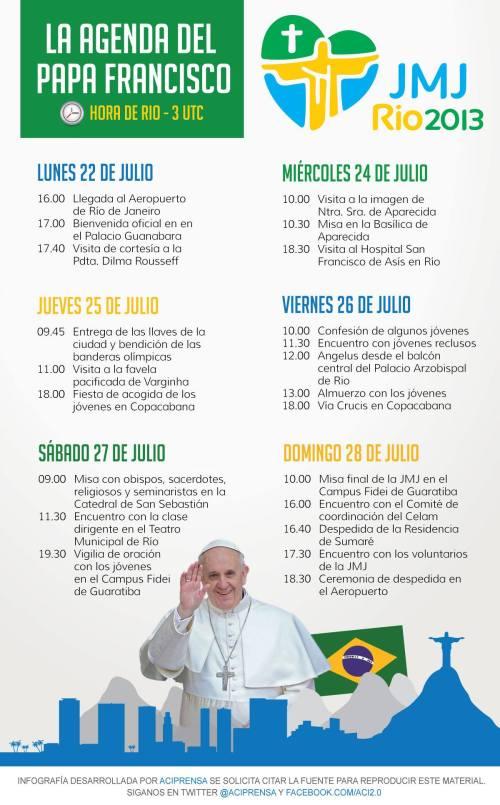 Agenda del Papa Francisco durante la JMJ Rio 2013